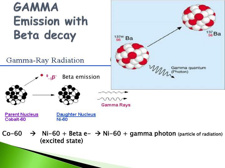 GAMMA Emission with Beta decay