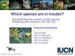 which species are in trouble