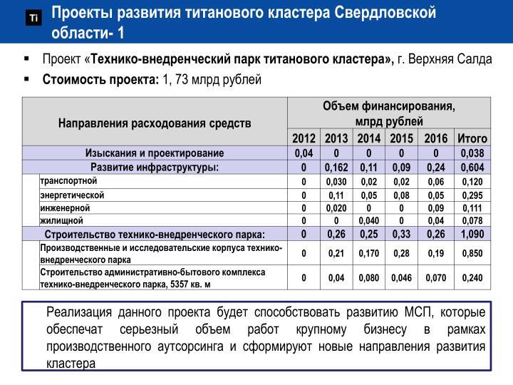 Проекты развития титанового кластера Свердловской области- 1