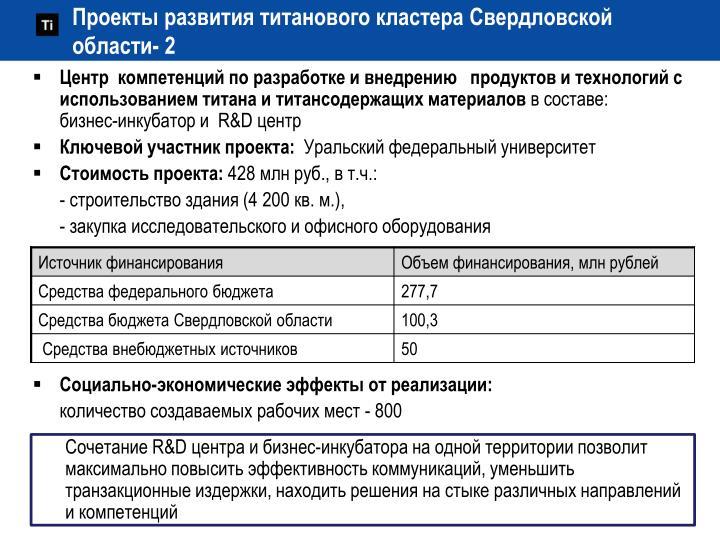Проекты развития титанового кластера Свердловской области- 2