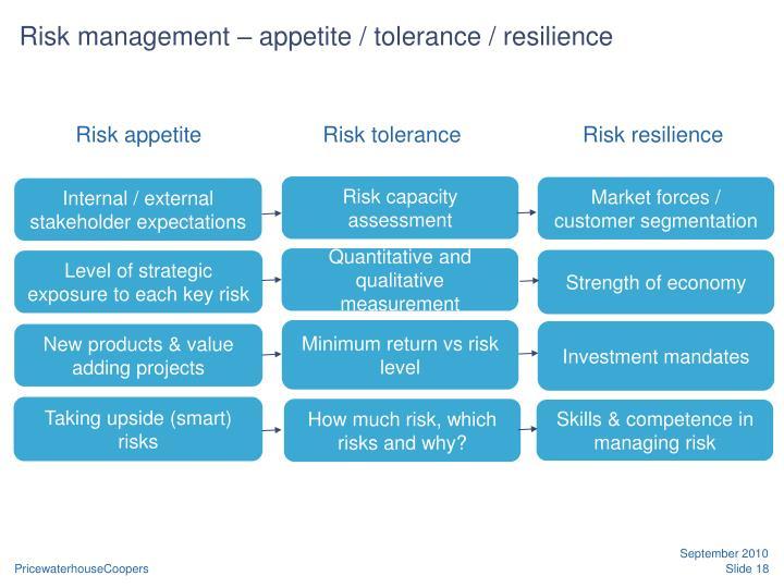 Risk management – appetite / tolerance / resilience