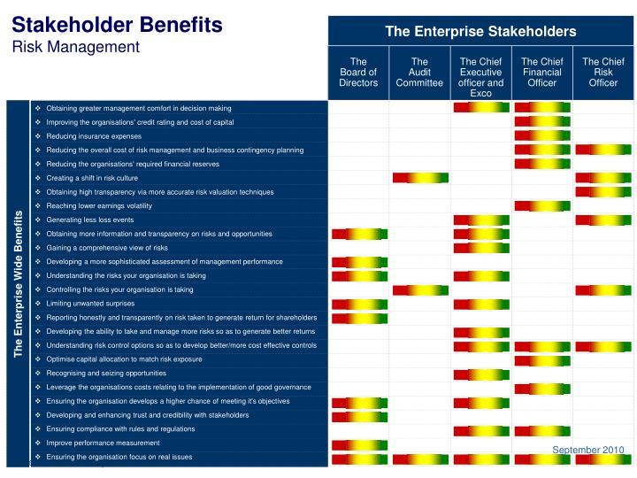 The Enterprise Stakeholders