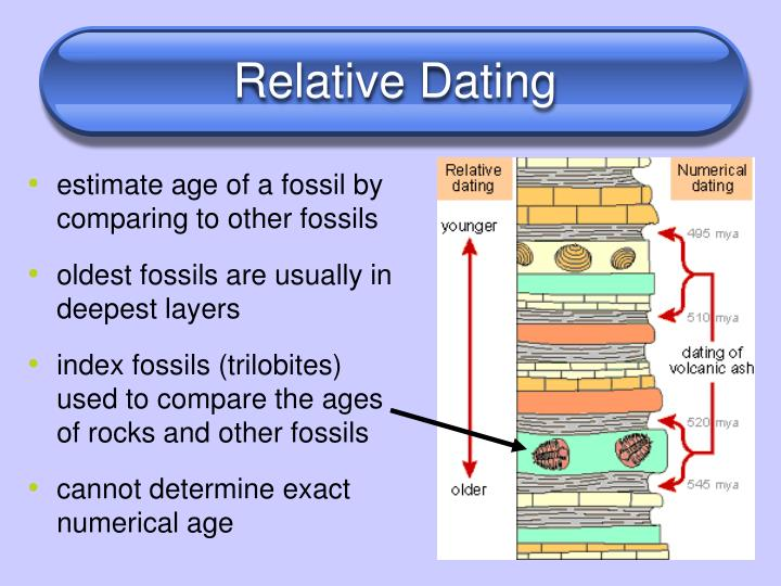 Radiocarbon dating is usually indirect in that it provides an age for proglacial or..