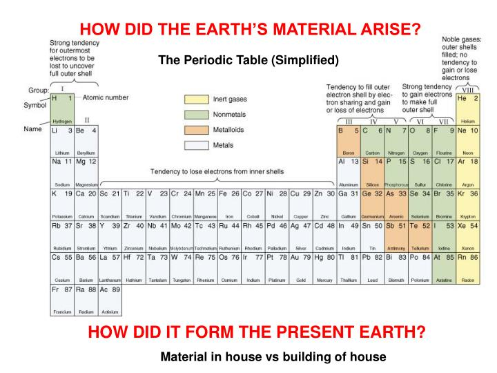 HOW DID THE EARTH'S MATERIAL ARISE?