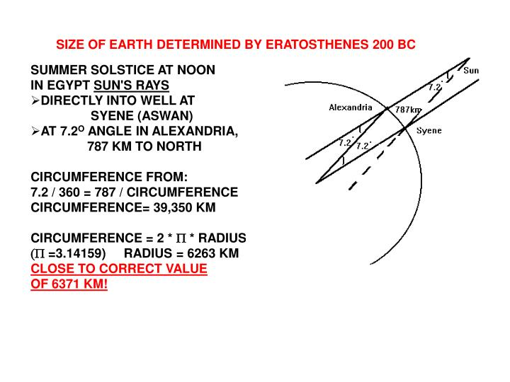 SIZE OF EARTH DETERMINED BY ERATOSTHENES 200 BC