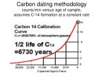 carbon dating methodology counts min versus age of sample assumes c 14 formation at a constant rate