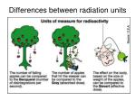 differences between radiation units