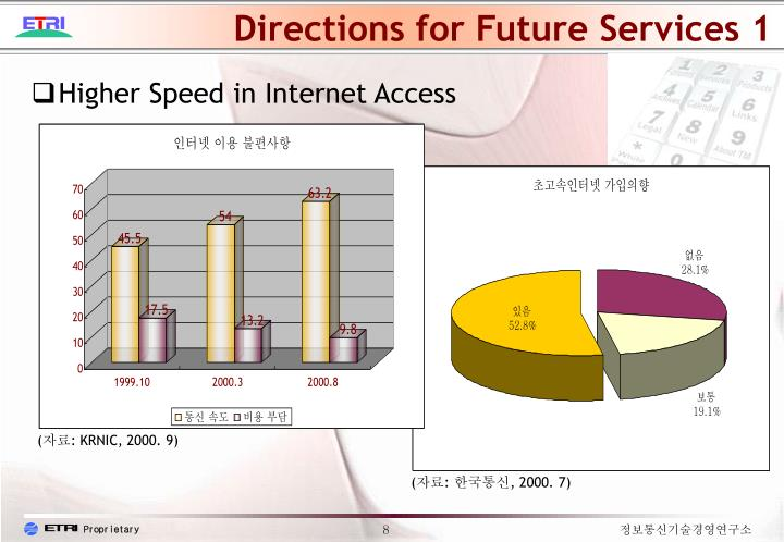Directions for Future Services 1