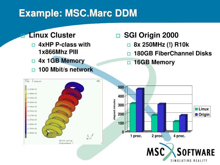 Example: MSC.Marc DDM