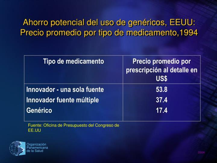 Ahorro potencial del uso de genéricos, EEUU: Precio promedio por tipo de medicamento,1994