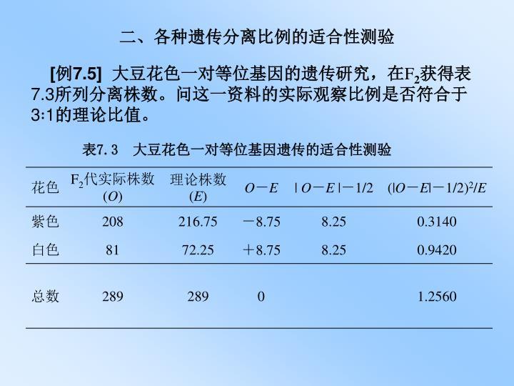 二、各种遗传分离比例的适合性测验