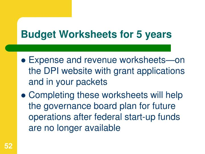 Budget Worksheets for 5 years