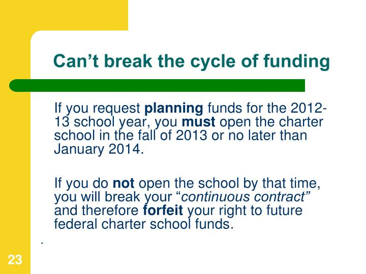 Can't break the cycle of funding