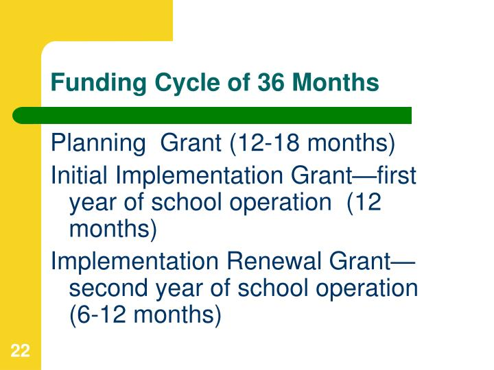 Funding Cycle of 36 Months