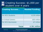 creating success 1 000 per student over 4 years