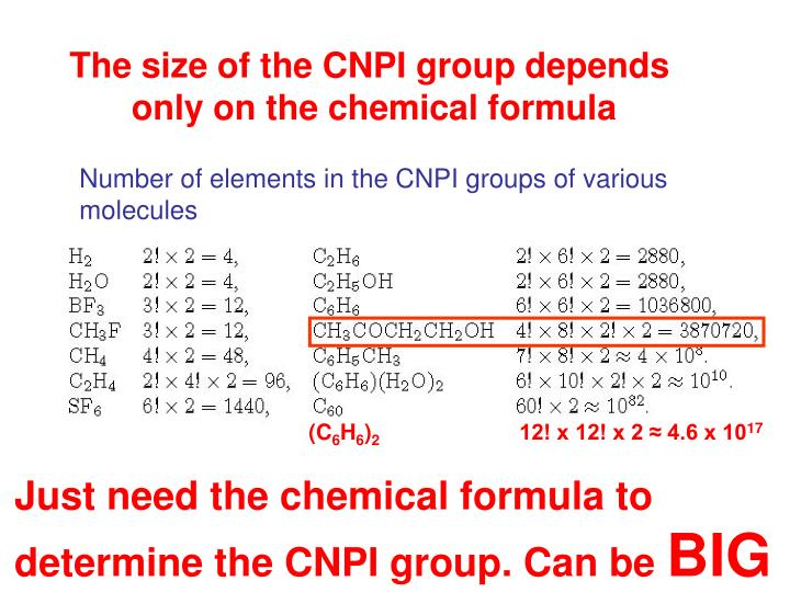 The size of the CNPI group depends