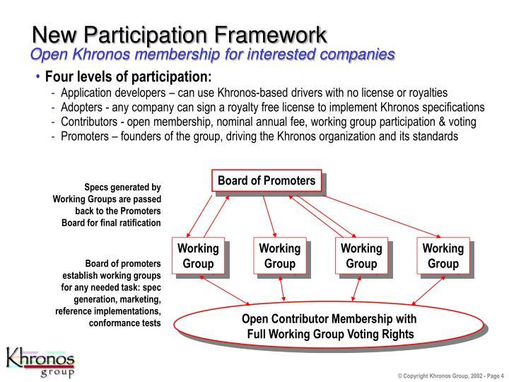 New Participation Framework