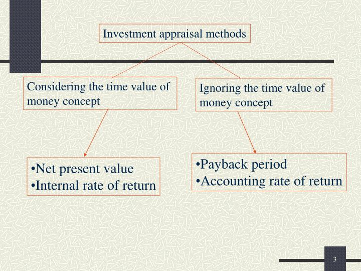 traditional vs modern method of investment appraisal Performance appraisal methods - traditional & modern - short notesdocuments modern techniques of performance appraisaldocuments performance appraisal objectives and methodseducation identification of employee performance appraisal methods in documents.