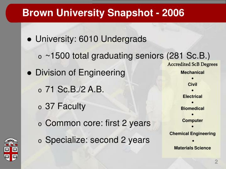 Brown university snapshot 2006