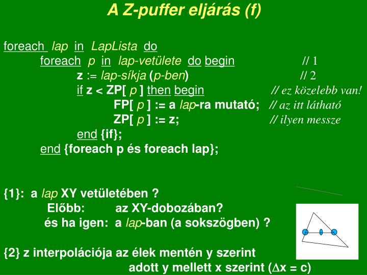A Z-puffer eljárás (f)