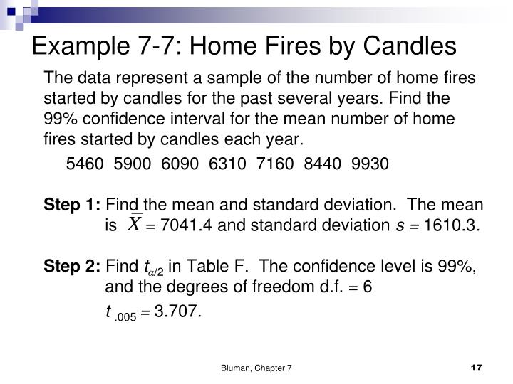 Example 7-7: Home Fires by Candles