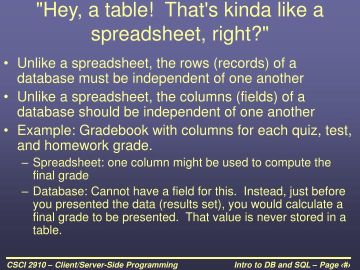 """""""Hey, a table!  That's kinda like a spreadsheet, right?"""""""