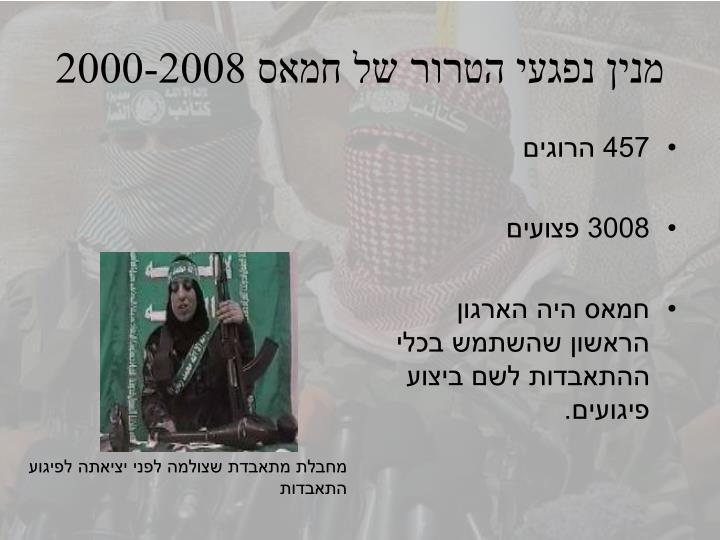 מנין נפגעי הטרור של חמאס 2000-2008