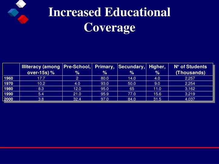 Increased Educational