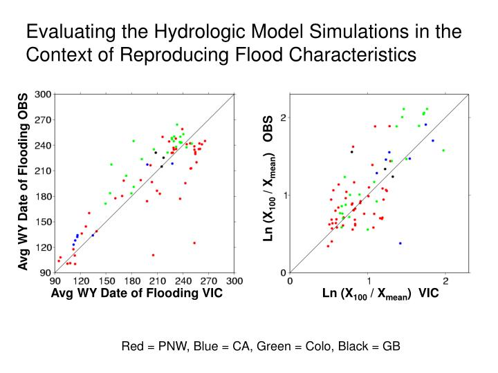 Evaluating the Hydrologic Model Simulations in the Context of Reproducing Flood Characteristics