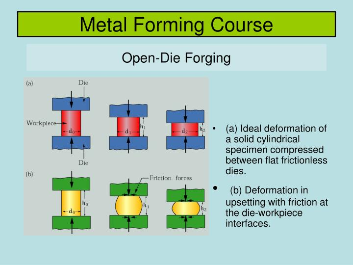 Metal forming course1