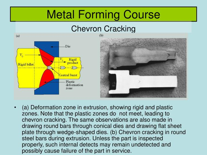 Metal Forming Course