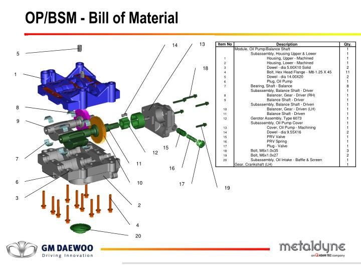 OP/BSM - Bill of Material