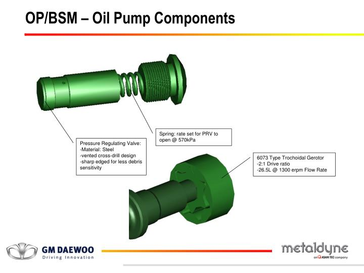 OP/BSM – Oil Pump Components