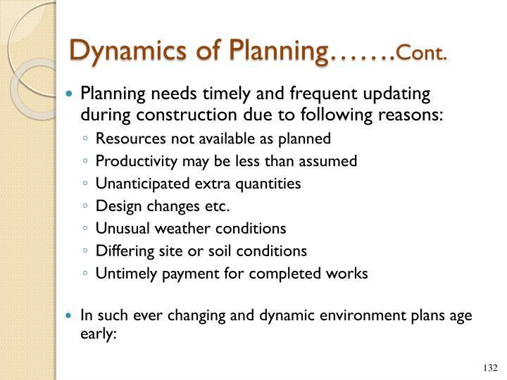Dynamics of Planning…….
