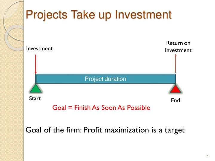 Projects Take up Investment