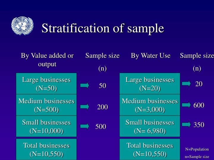 Stratification of sample