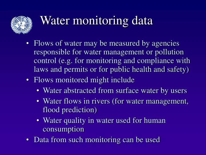 Water monitoring data