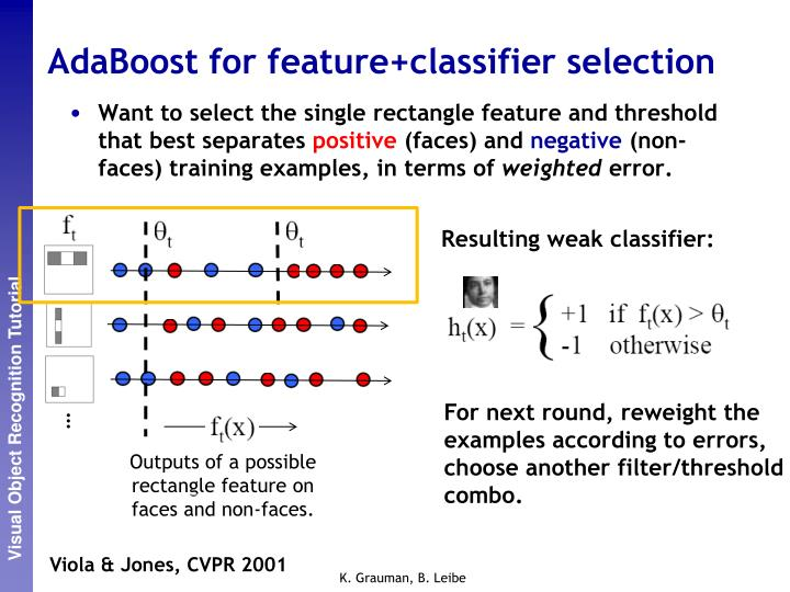 AdaBoost for feature+classifier selection