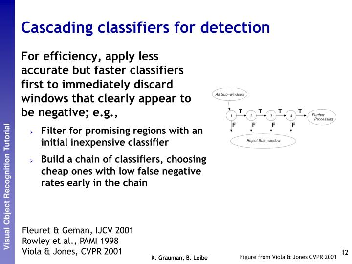 Cascading classifiers for detection