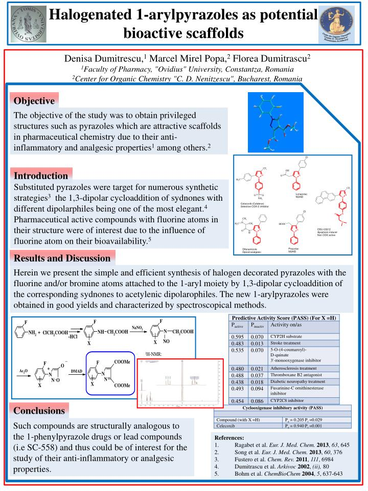 Halogenated 1-arylpyrazoles as potential bioactive scaffolds