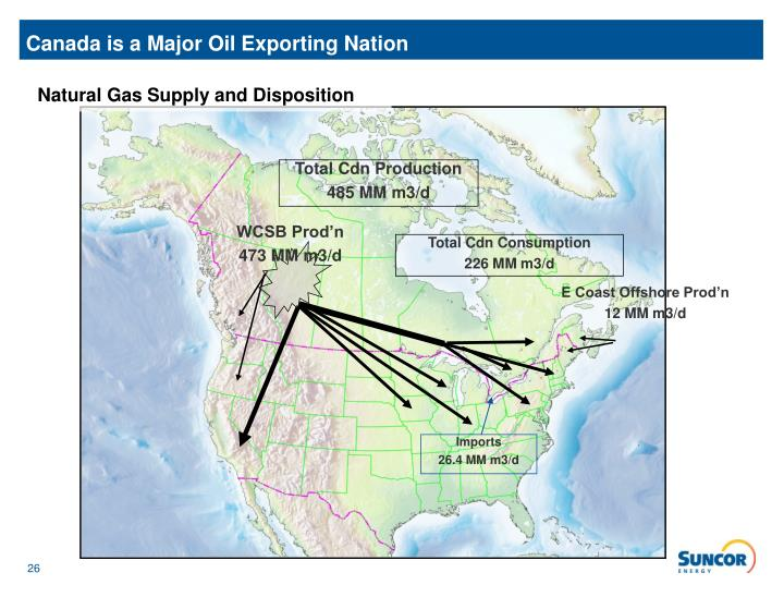Energy Density Of Gasoline Vs Natural Gas