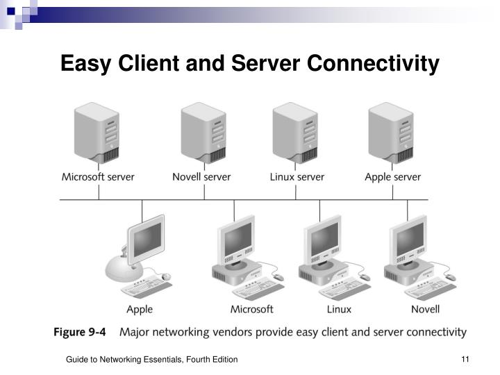 Easy Client and Server Connectivity
