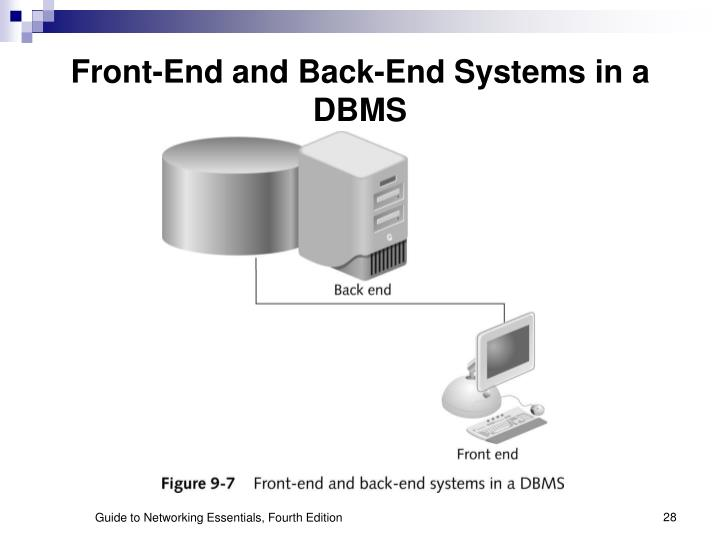 Front-End and Back-End Systems in a DBMS
