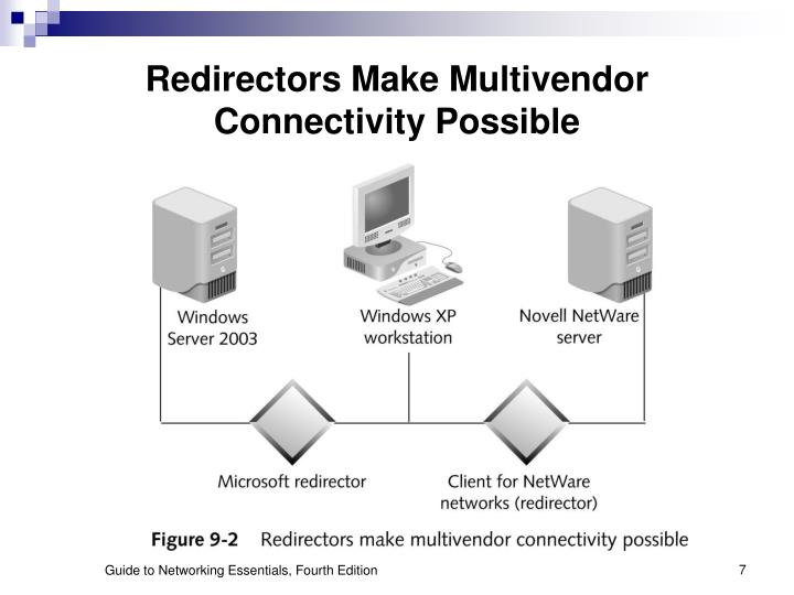 Redirectors Make Multivendor Connectivity Possible