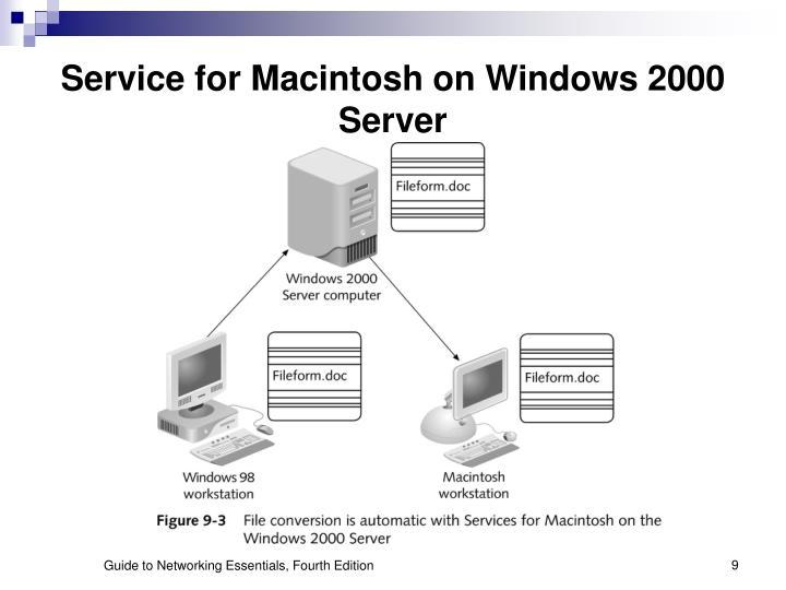 Service for Macintosh on Windows 2000 Server