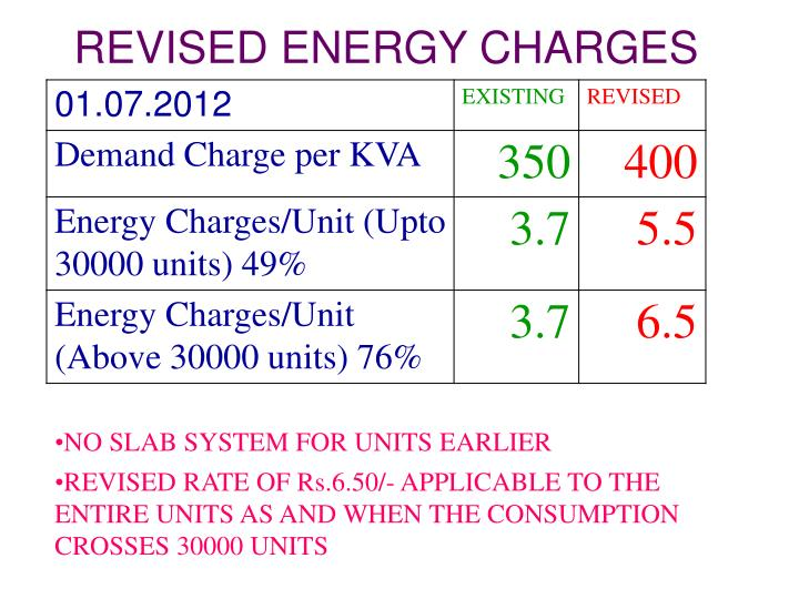 Revised energy charges