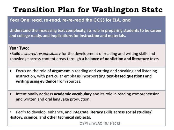 Transition Plan for Washington State