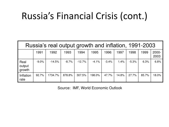 Russia's Financial Crisis (cont.)