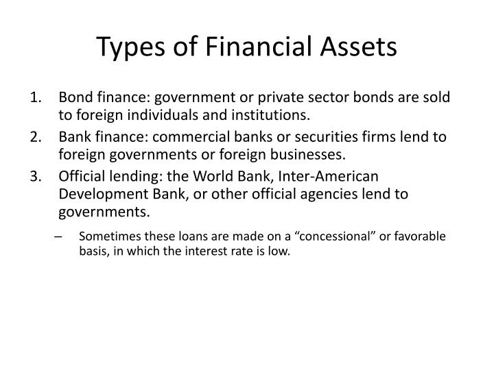 Types of Financial Assets