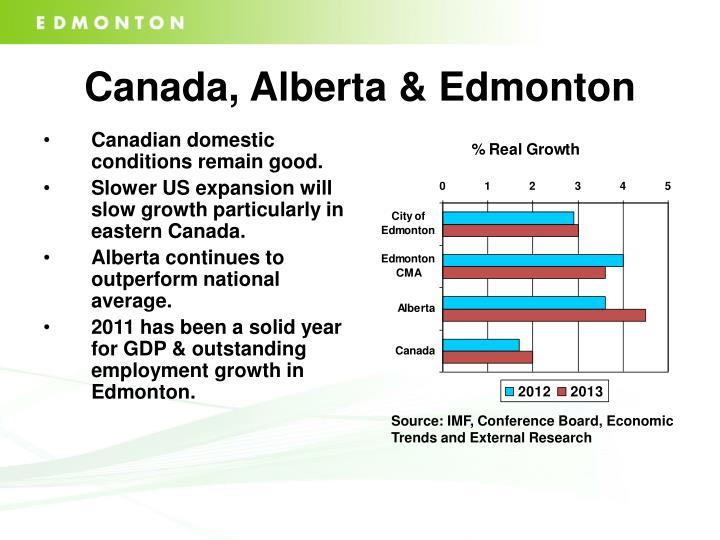 Canada, Alberta & Edmonton